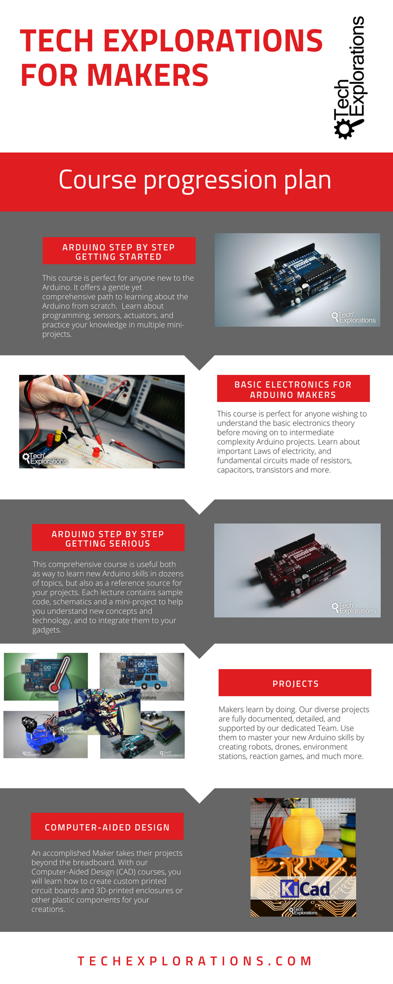 Maker Education For Hobbyists Tech Explorations Small Projects Of Electronics Start With Learning The Arduino And Basics Practice Your New Skills On Large Continue Cycle At Next Level